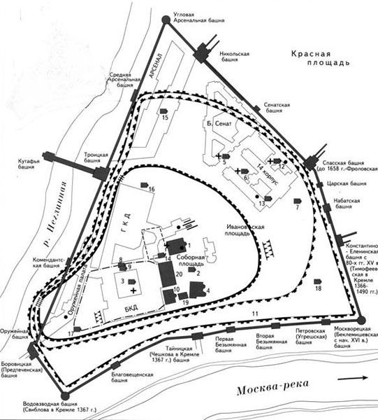 Протяжённость стен кремля 2500